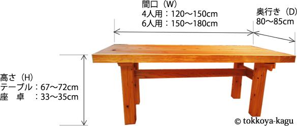テーブルのサイズについて
