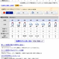 今日の信州・黒姫20150126~暖かい1日~