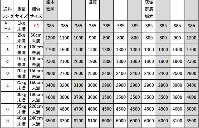 送料改定のお知らせ20211009
